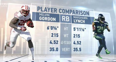 lynch gordon